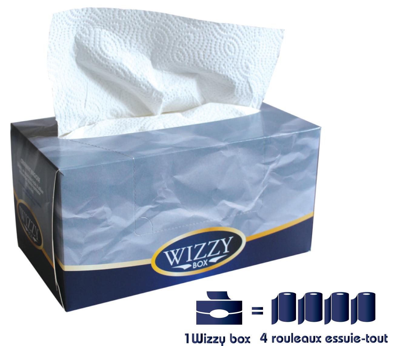 Wizzy Box